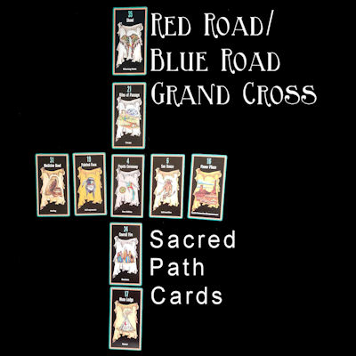example of a Red Road/Blue Road spread